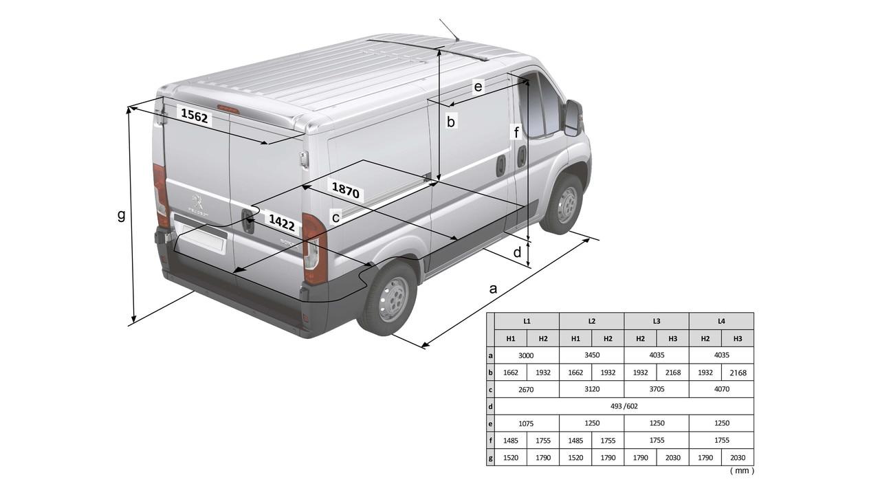 peugeot boxer dane techniczne silniki i skrzynia bieg w. Black Bedroom Furniture Sets. Home Design Ideas