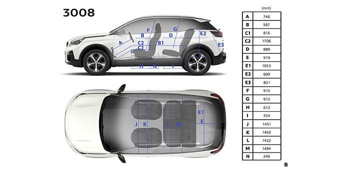 Peugeot SUV 3008 wymiary wnętrza